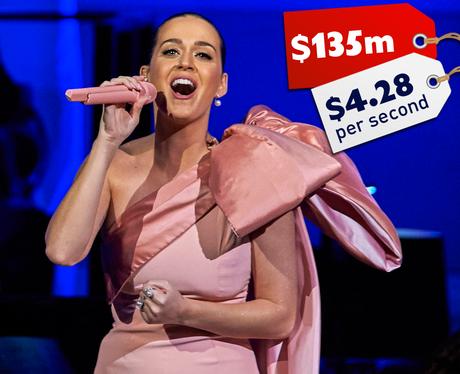 Celebrity Earnings 2015